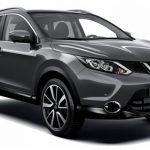 Где можно взять в аренду автомобиль в Киеве?