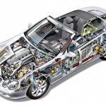 Что такое диагностика автомобиля и когда ее стоит делать