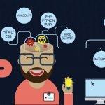 Язык программирования Java – обучение на курсах GoIT