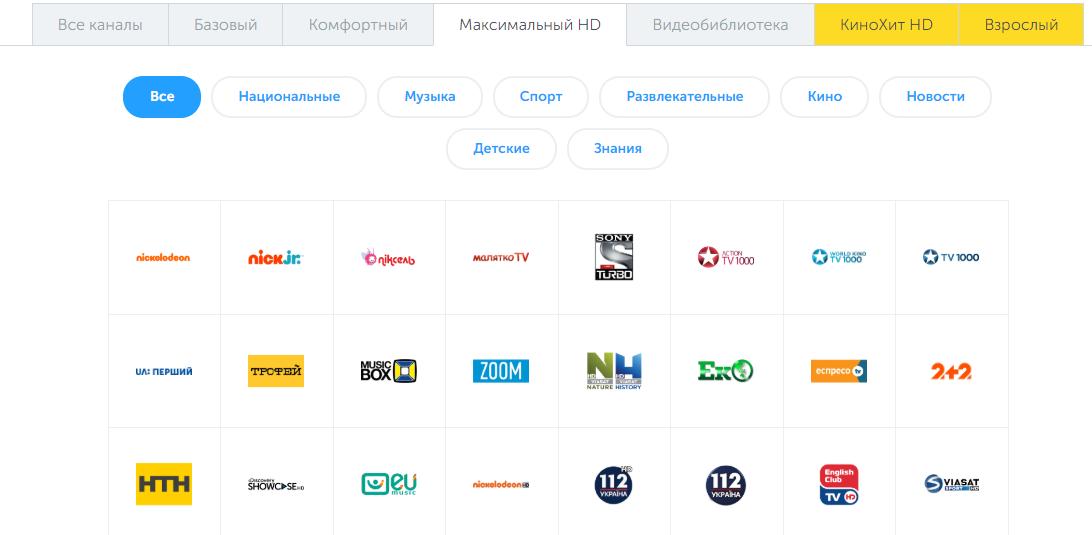 интернет ТВ в Одессе
